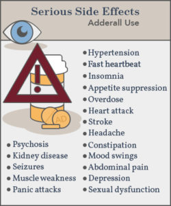Illustration of Are The Side Effects Of Blood Enhancing Drugs Dangerous?