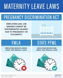 Illustration of The Right Time For Maternity Leave?