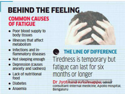 Illustration of The Cause Is Easily Tired And Sleepy?