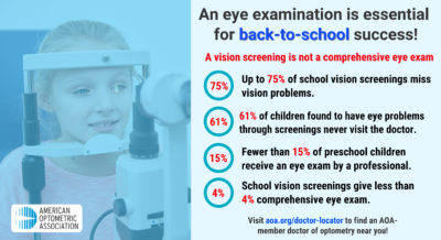 Illustration of Causes Of The Eyes Of Children Aged 6 Years To Redden?