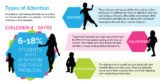 Children Tend To Be Active And Difficult To Focus, Is There A Relationship With ADHD?