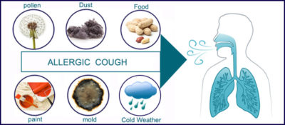 Illustration of How To Deal With Allergic Cough?