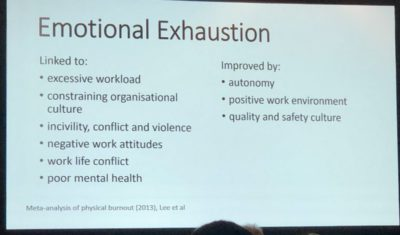 Illustration of Possible Causes Of Burnout (physical And Emotional Exhaustion) At Work?