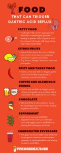 Illustration of Food For People With Stomach Acid?