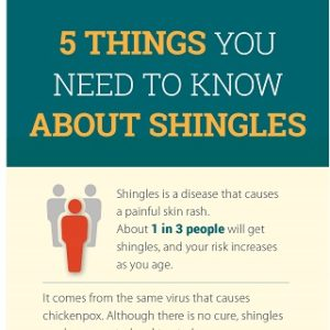 Illustration of How Long Is The Cure For Shingles?