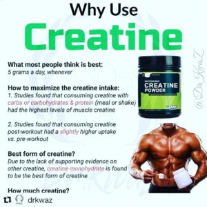 Illustration of Side Effects Of Consuming Creatine Monohydrat?