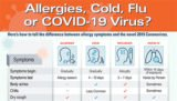 Are Coughs And Colds The Effects Of Weather Allergies?