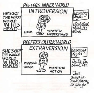 Illustration of Difference Between Anxiety Disorder And Introvert?