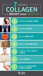 Illustration of Is Collagen Good For Skin And Health?