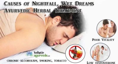 Illustration of Causes Of Wet Dreams?