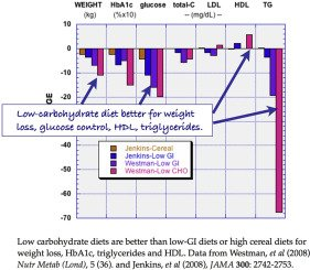 Illustration of Explanation And Handling After Examination Of Fat Content?