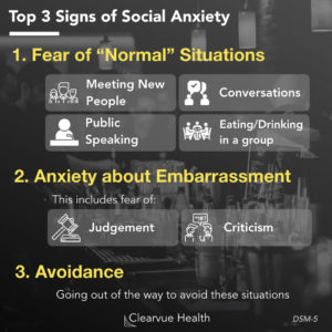 Illustration of Causes Anxiety, Fear, Anxiety, And Trembling?