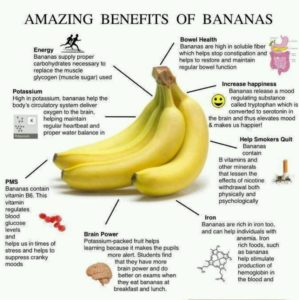 Illustration of Can I Eat Bananas In The Morning?