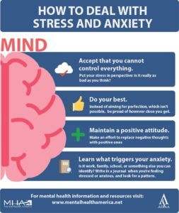 Illustration of Ways To Deal With Stress?