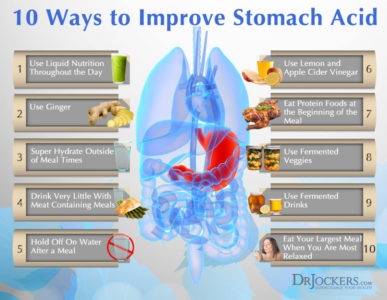 Illustration of How To Deal With Increased Stomach Acid?