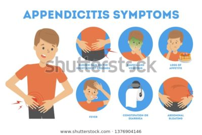 Illustration of Causes Of Abdominal Pain, Diarrhea, Vomiting, And Pain In Various Parts Of The Body?