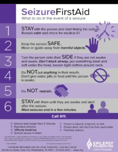 Illustration of How To Deal With Anxiety To Avoid Seizures?