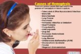 Causes Of Bloody Cough?