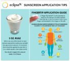 How To Use Sunblock Properly?