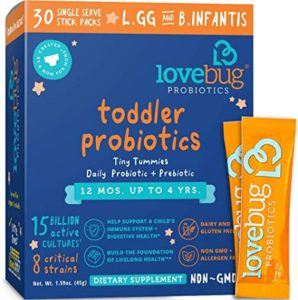 Illustration of Can 1 Year Old Children Be Given A Prebiotic Supplement?