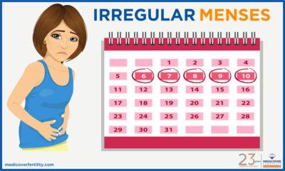 Illustration of Symptoms Of Pregnancy In Women With Irregular Menstrual Cycles?