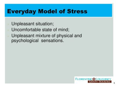 Illustration of Mixture Of Psychological And Physical Stress?