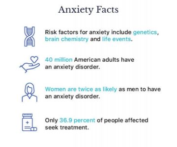 Illustration of How To Deal With Anxiety Disorders?