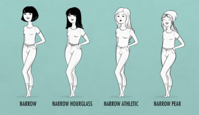 Illustration of The Cause Of The Body Looks Thinner?