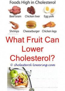 Illustration of Taking Food-enhancing Drugs In People With Cholesterol?