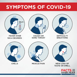Illustration of How To Deal With Shortness Of Breath, Sore Throat And Palpitations?