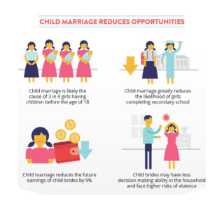 Illustration of Consultation Of A Pregnancy Program After Marriage?