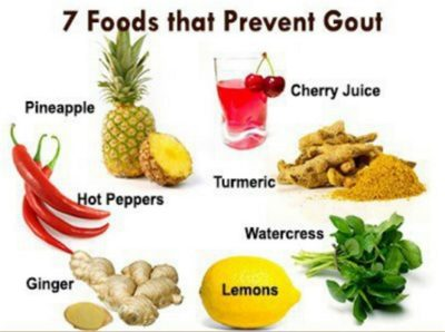 Illustration of What Foods Can Reduce Gout?