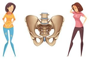 Illustration of Pelvic Pain Accompanied By Weakness And Difficulty Walking?