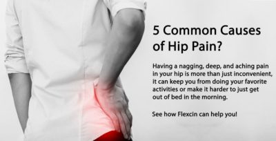 Illustration of The Cause Of Pain In The Hip?
