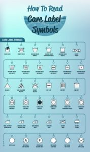 Illustration of How To Wash Clothes Properly?