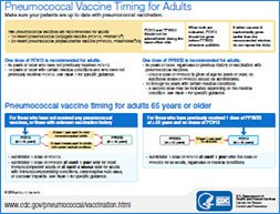 Illustration of Rules For Giving PCV Booster Vaccine To Children?