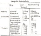 Dosage Of TB Drug Use?