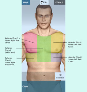 Illustration of Pain In The Lower Part Of The Chest?