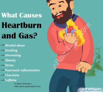 Illustration of Common Causes Of Heartburn?