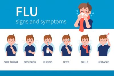 Illustration of How To Deal With Headaches, Colds And Fever?