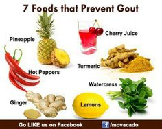 Illustration of Food For Gout Sufferers?