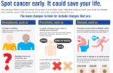 Early Symptoms Of Blood Cancer?