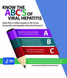 Illustration of Can Hepatitis A Be Completely Cured?