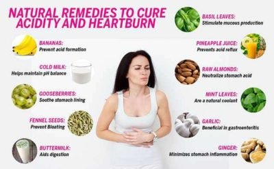 Illustration of How To Cure Stomach Acid?