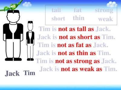 Illustration of Can Not Be Tall And Fat?