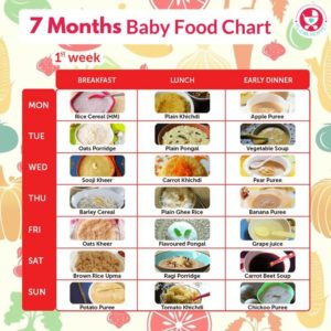 Illustration of Babies 7 Months Early Want MPASI Already 2 Weeks Of Difficulty Eating?
