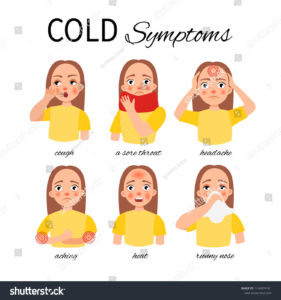 Illustration of Sore Throat Accompanied By Fever And Headache?