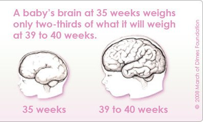Illustration of Opening Is Not Advanced In Labor At 39 Weeks, Is It Dangerous?