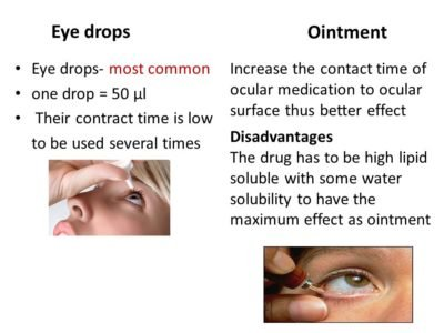 Illustration of Which Is Better Between Eye Ointment Or Eye Drops?