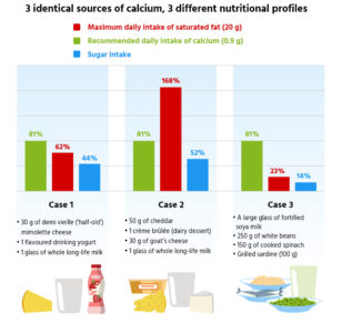 Illustration of Is There A Limit To Milk Consumption In 1 Day?
